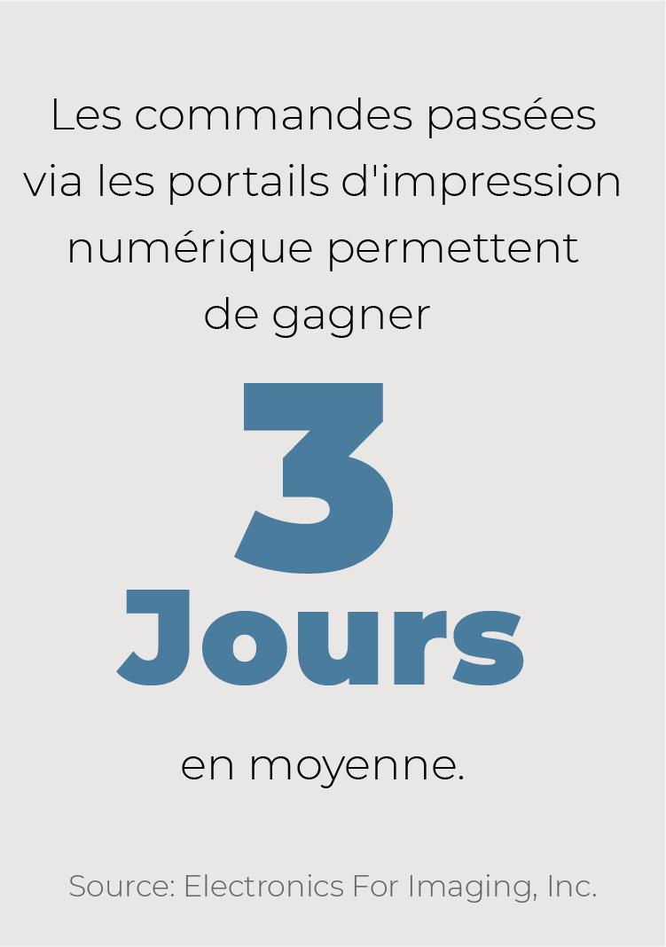 Les commandes passées via les portails d'impression numérique permettent de gagner 3 jours en moyenne.