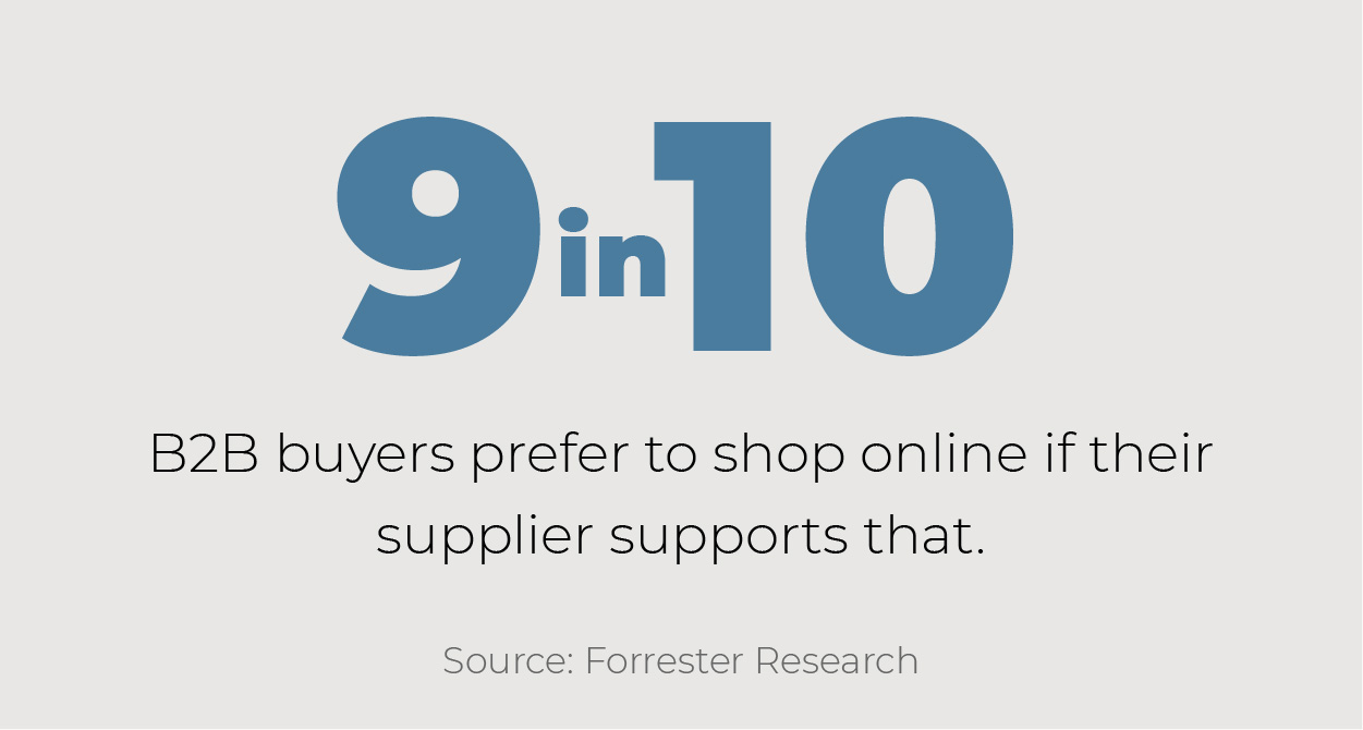 9 in 10 B2B buyers prefer to shop online if their supplier supports that.